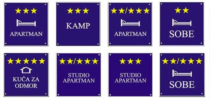 kategorizacija apartmana